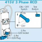 Three Phase RCDs