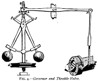 Centrifugal Govenor from Wikipedia