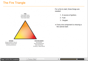 Fire Triangle Slide from High Speed Training's Fire Safety E-Learning