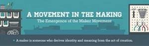 Maker Movement