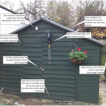 Securing Your Shed