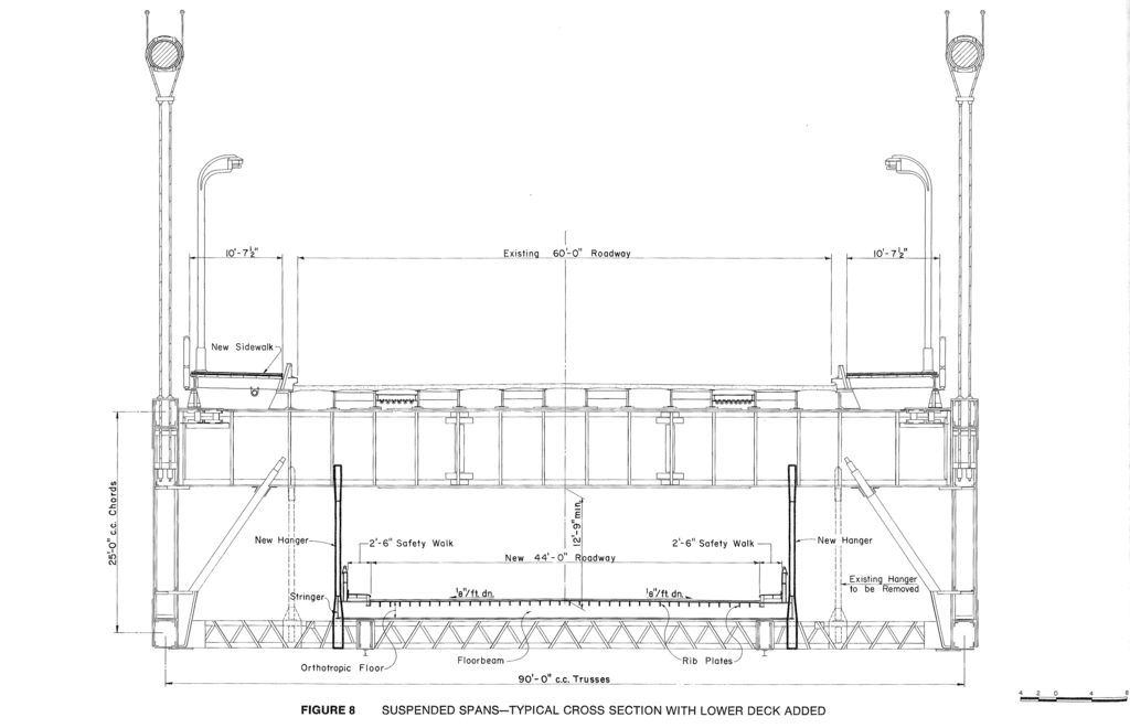 Cross section of a double decker bridge with suspended lower section.